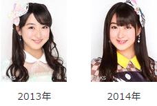 伊豆田莉奈の成長過程。2013年と2014年。