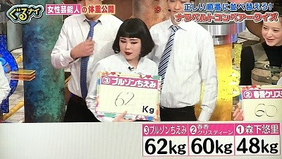 ブルゾンちえみ現在の耐重は62キロ