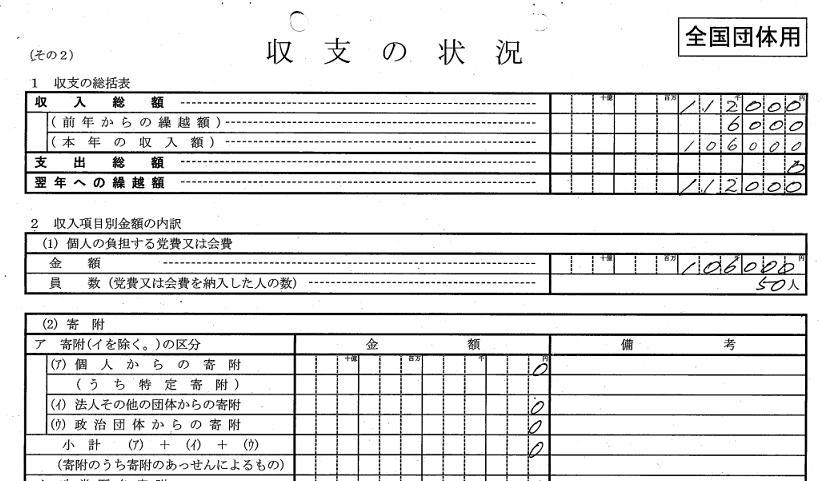 マック赤坂、選挙の収支状況