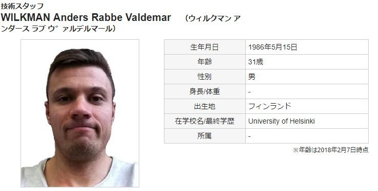 石田正子の彼氏候補?WILKMAN Anders Rabbe Valdemar