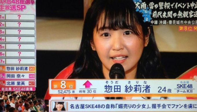 惣田紗莉渚が媚売り成功で8位